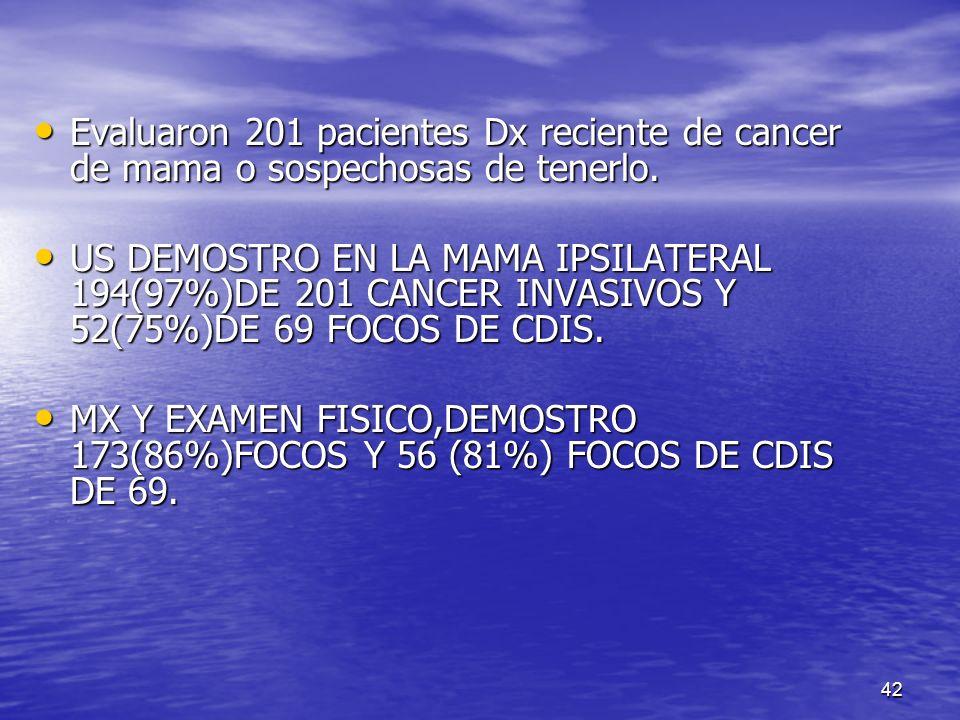 Evaluaron 201 pacientes Dx reciente de cancer de mama o sospechosas de tenerlo.