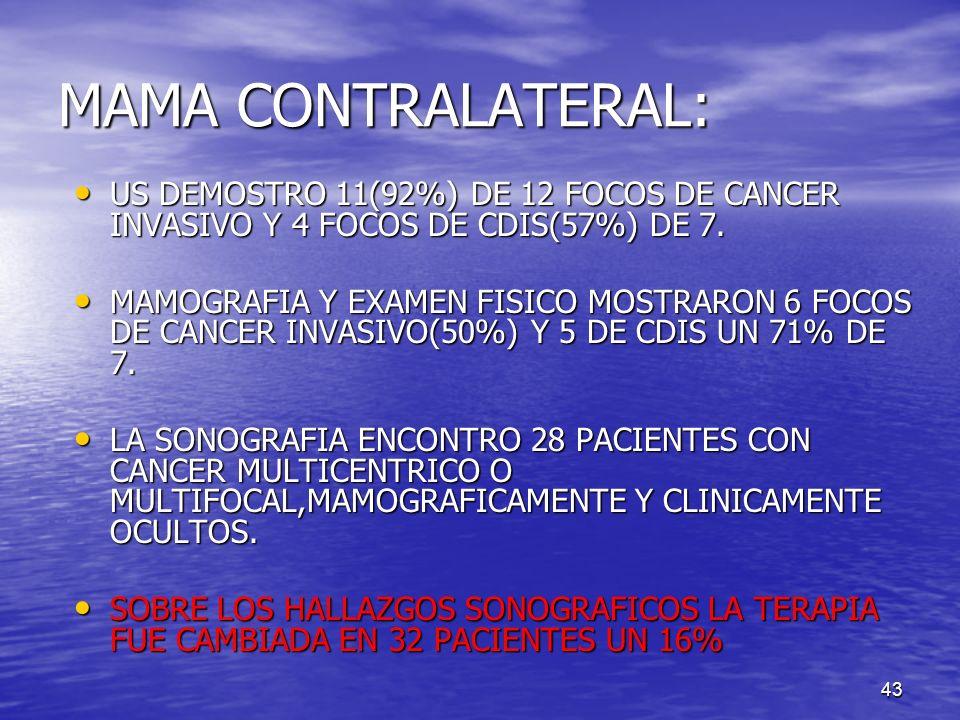 MAMA CONTRALATERAL: US DEMOSTRO 11(92%) DE 12 FOCOS DE CANCER INVASIVO Y 4 FOCOS DE CDIS(57%) DE 7.