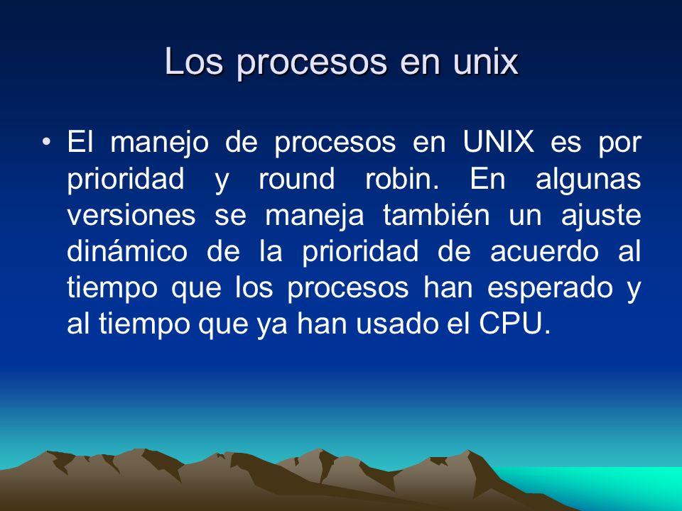 Los procesos en unix