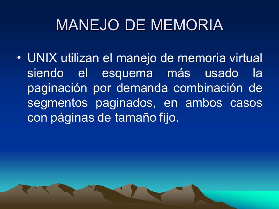 MANEJO DE MEMORIA