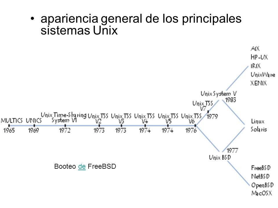 apariencia general de los principales sistemas Unix