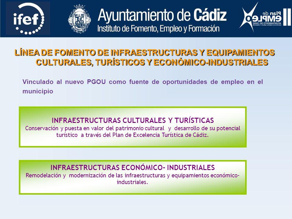 LÍNEA DE FOMENTO DE INFRAESTRUCTURAS Y EQUIPAMIENTOS CULTURALES, TURÍSTICOS Y ECONÓMICO-INDUSTRIALES