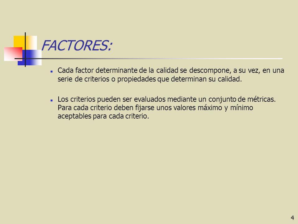 FACTORES: Cada factor determinante de la calidad se descompone, a su vez, en una serie de criterios o propiedades que determinan su calidad.