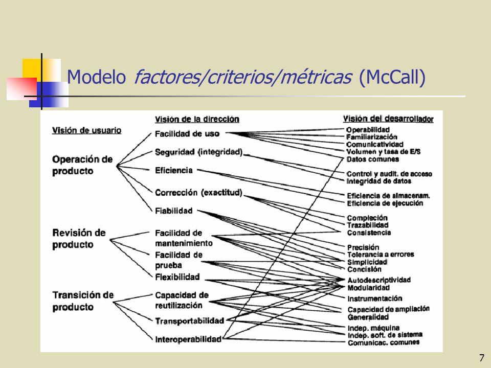 Modelo factores/criterios/métricas (McCall)