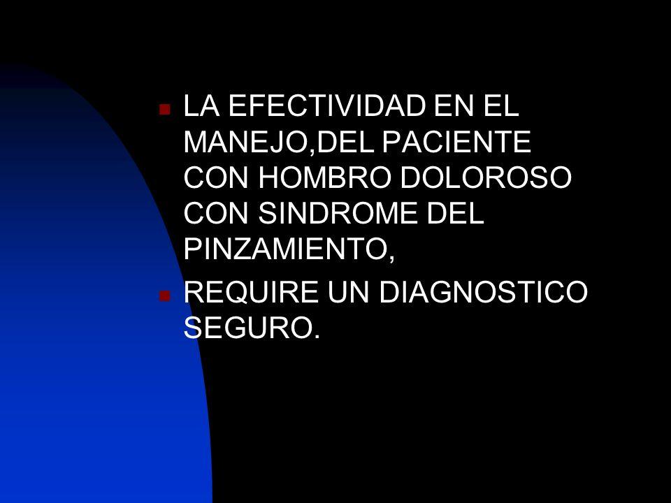 LA EFECTIVIDAD EN EL MANEJO,DEL PACIENTE CON HOMBRO DOLOROSO CON SINDROME DEL PINZAMIENTO,