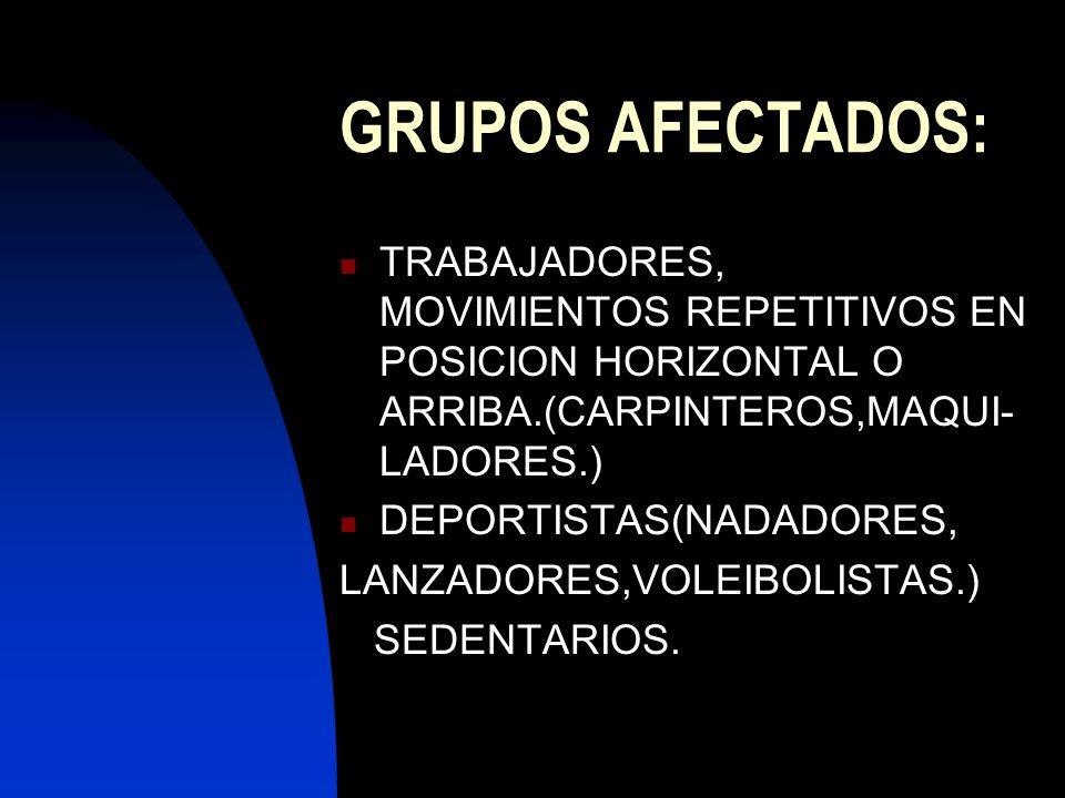 GRUPOS AFECTADOS:TRABAJADORES, MOVIMIENTOS REPETITIVOS EN POSICION HORIZONTAL O ARRIBA.(CARPINTEROS,MAQUI-LADORES.)