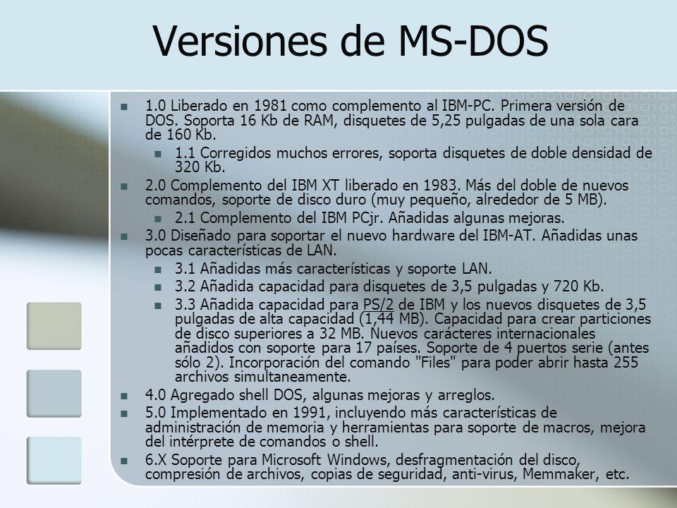 Versiones de MS-DOS