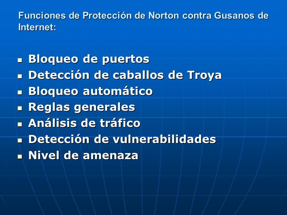 Funciones de Protección de Norton contra Gusanos de Internet: