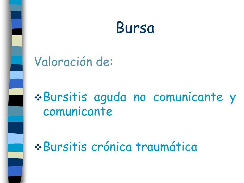 Bursa Valoración de: Bursitis aguda no comunicante y comunicante