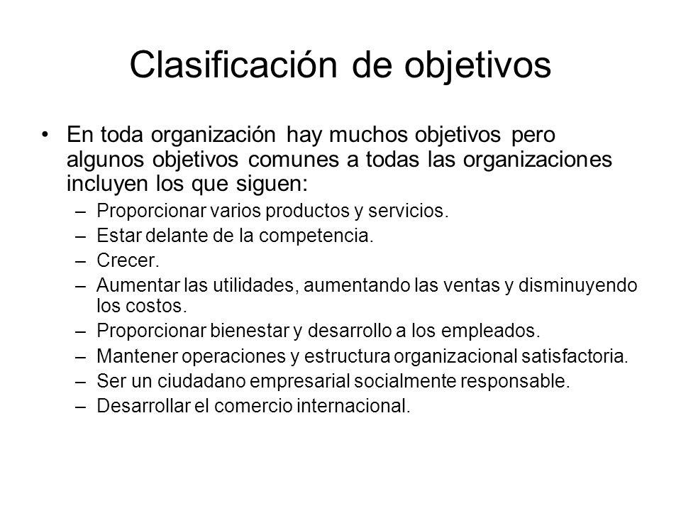 Clasificación de objetivos