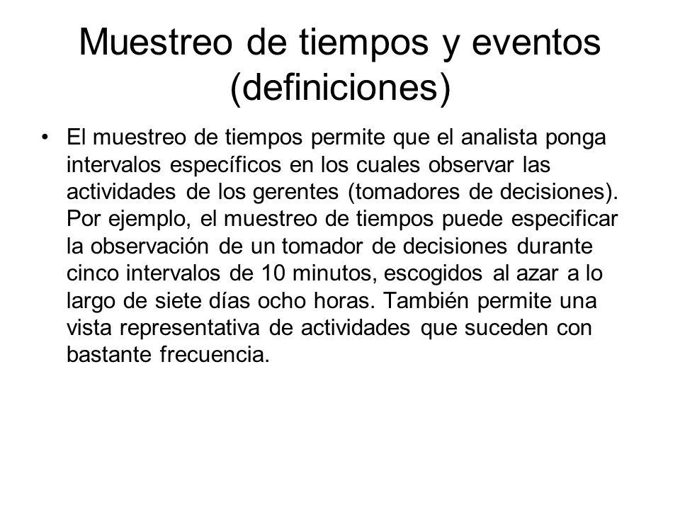 Muestreo de tiempos y eventos (definiciones)