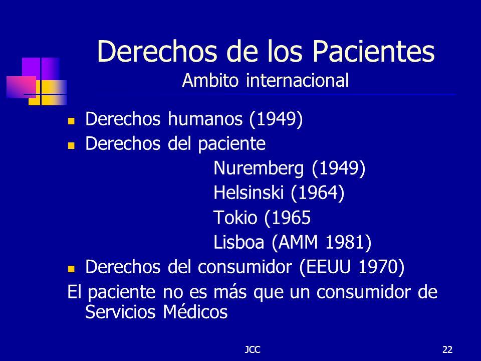 Derechos de los Pacientes Ambito internacional