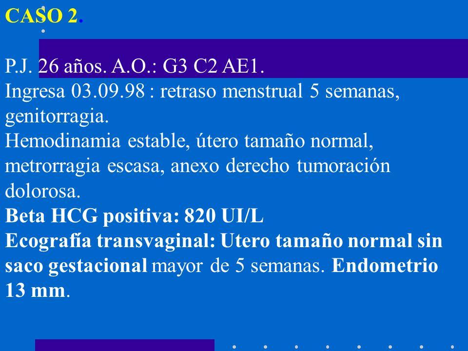 CASO 2.P.J. 26 años. A.O.: G3 C2 AE1. Ingresa 03.09.98 : retraso menstrual 5 semanas, genitorragia.