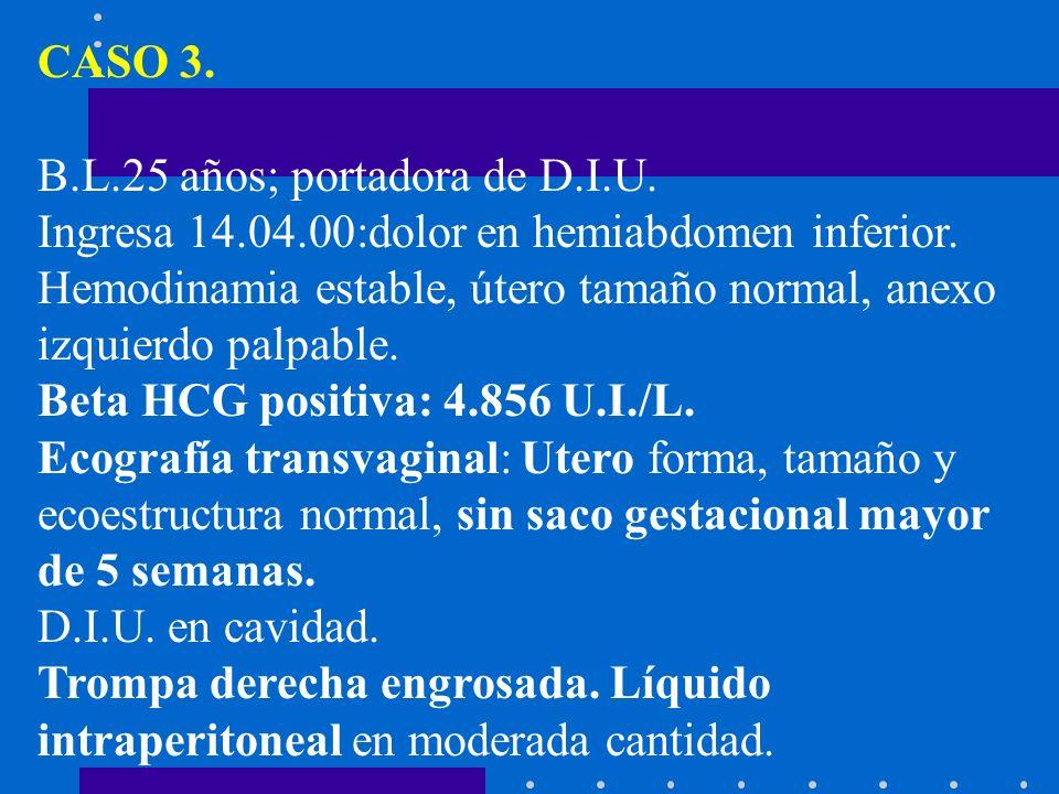 CASO 3. B.L.25 años; portadora de D.I.U. Ingresa 14.04.00:dolor en hemiabdomen inferior.
