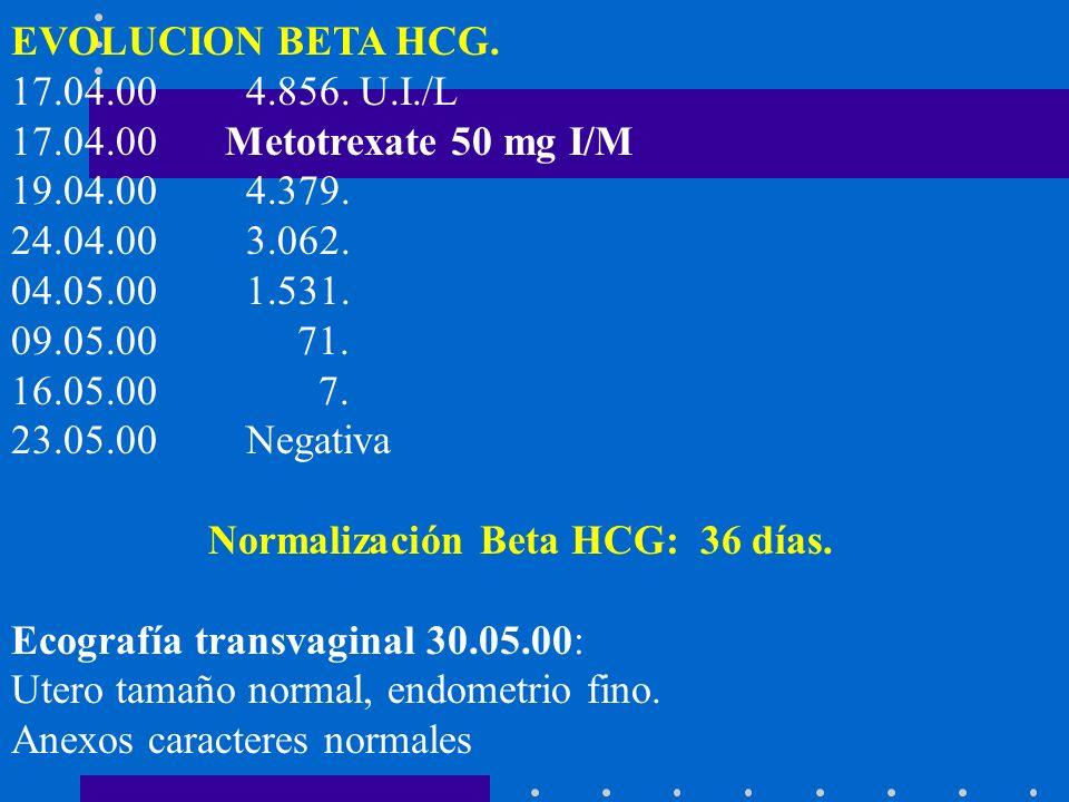 EVOLUCION BETA HCG. 17.04.00 4.856. U.I./L. 17.04.00 Metotrexate 50 mg I/M. 19.04.00 4.379. 24.04.00 3.062.