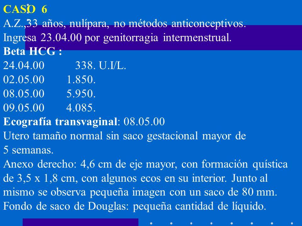 CASO 6 A.Z.,33 años, nulípara, no métodos anticonceptivos. Ingresa 23.04.00 por genitorragia intermenstrual.