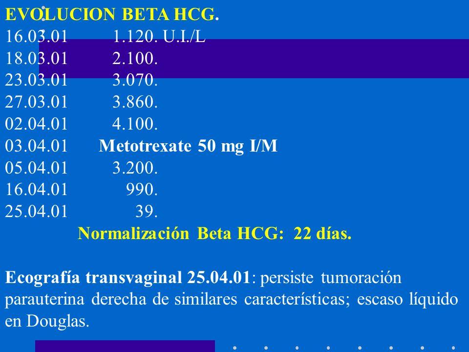 EVOLUCION BETA HCG.16.03.01 1.120. U.I./L. 18.03.01 2.100. 23.03.01 3.070. 27.03.01 3.860.