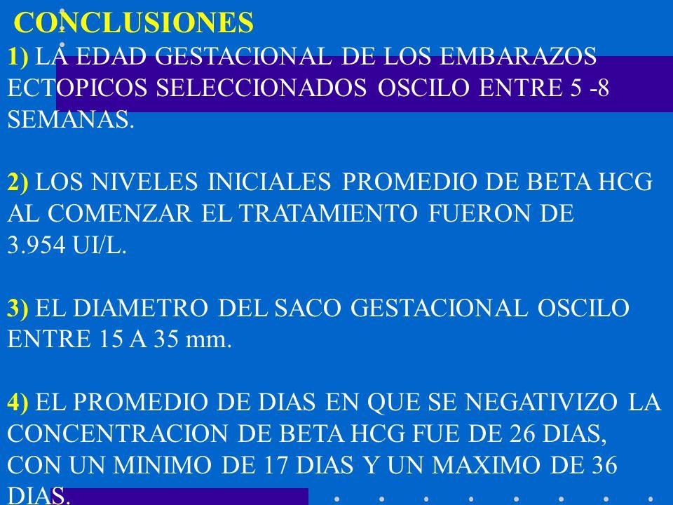 CONCLUSIONES1) LA EDAD GESTACIONAL DE LOS EMBARAZOS ECTOPICOS SELECCIONADOS OSCILO ENTRE 5 -8 SEMANAS.