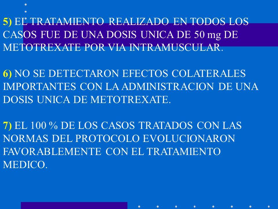 5) EL TRATAMIENTO REALIZADO EN TODOS LOS CASOS FUE DE UNA DOSIS UNICA DE 50 mg DE METOTREXATE POR VIA INTRAMUSCULAR.