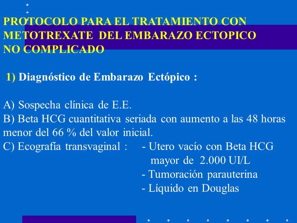 PROTOCOLO PARA EL TRATAMIENTO CON METOTREXATE DEL EMBARAZO ECTOPICO