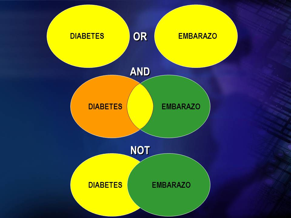 OR DIABETES EMBARAZO EMBARAZO DIABETES AND EMBARAZO DIABETES NOT