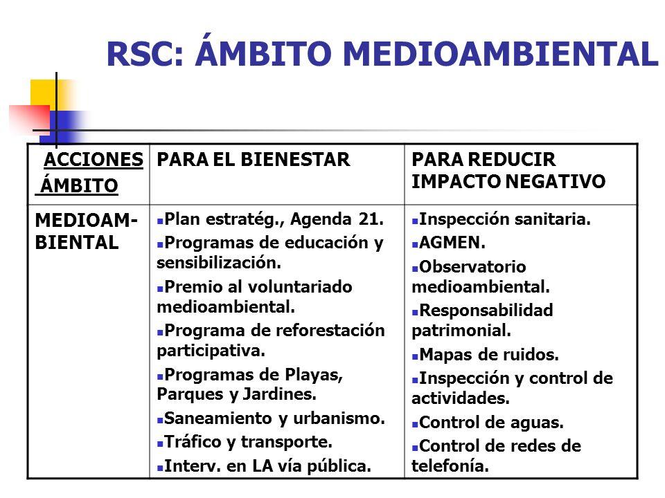 RSC: ÁMBITO MEDIOAMBIENTAL