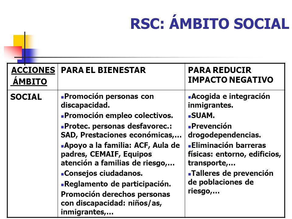 RSC: ÁMBITO SOCIAL ACCIONES ÁMBITO PARA EL BIENESTAR