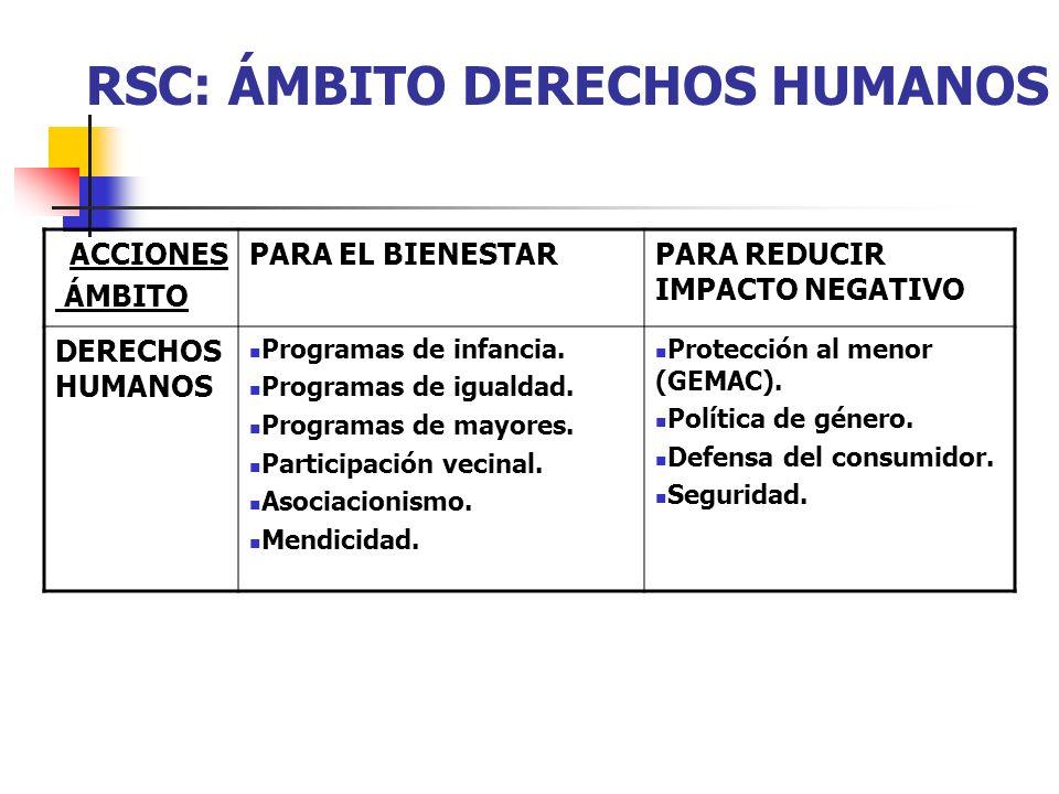 RSC: ÁMBITO DERECHOS HUMANOS
