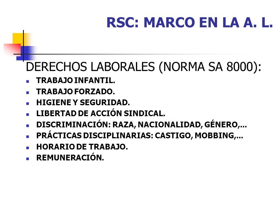 RSC: MARCO EN LA A. L. DERECHOS LABORALES (NORMA SA 8000):