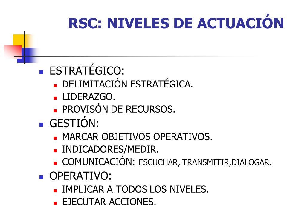 RSC: NIVELES DE ACTUACIÓN