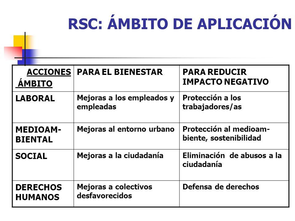 RSC: ÁMBITO DE APLICACIÓN