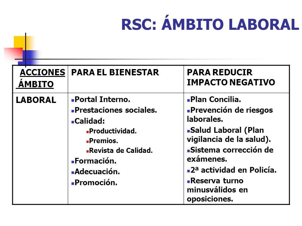 RSC: ÁMBITO LABORAL ACCIONES ÁMBITO PARA EL BIENESTAR