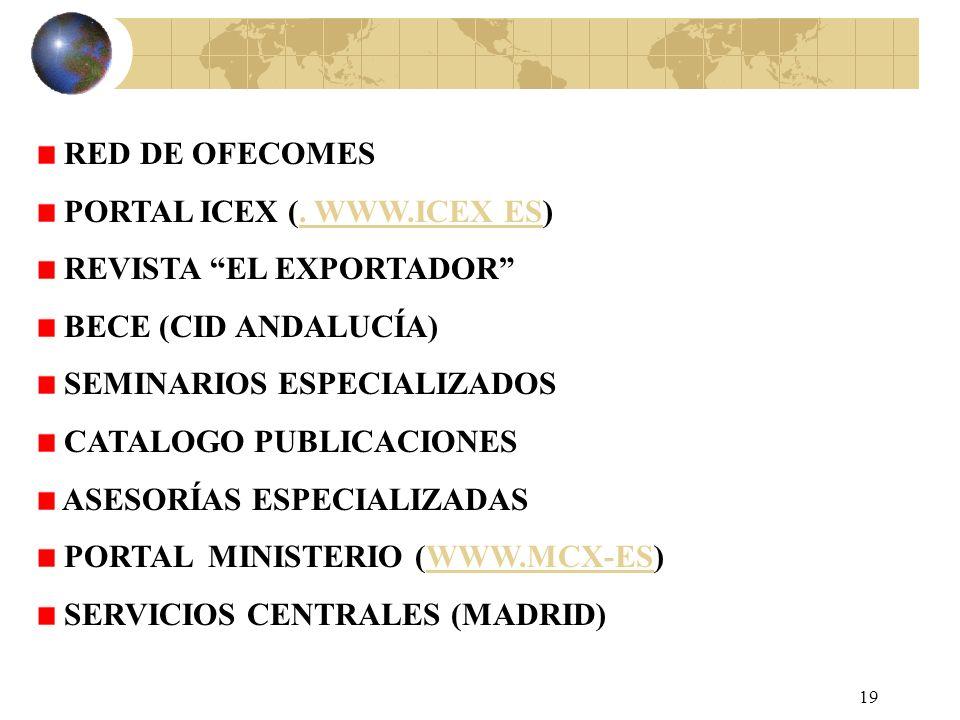 RED DE OFECOMESPORTAL ICEX (. WWW.ICEX ES) REVISTA EL EXPORTADOR BECE (CID ANDALUCÍA) SEMINARIOS ESPECIALIZADOS.