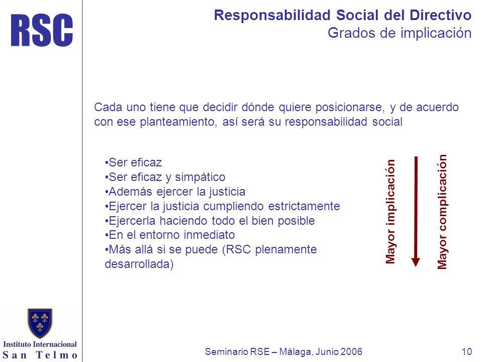 Seminario RSE – Málaga, Junio 2006