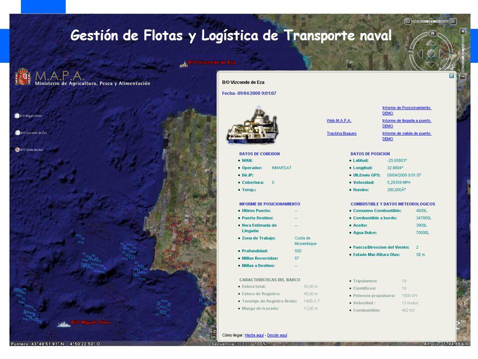 Gestión de Flotas y Logística de Transporte naval