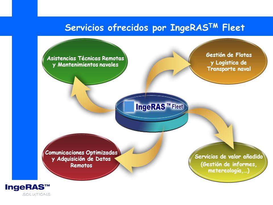 Servicios ofrecidos por IngeRASTM Fleet