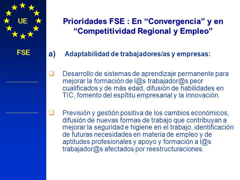 Adaptabilidad de trabajadores/as y empresas: