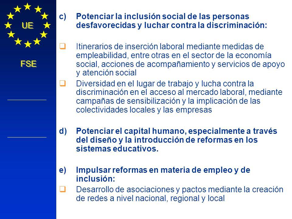 Potenciar la inclusión social de las personas desfavorecidas y luchar contra la discriminación: