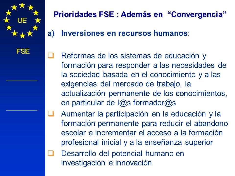 Prioridades FSE : Además en Convergencia