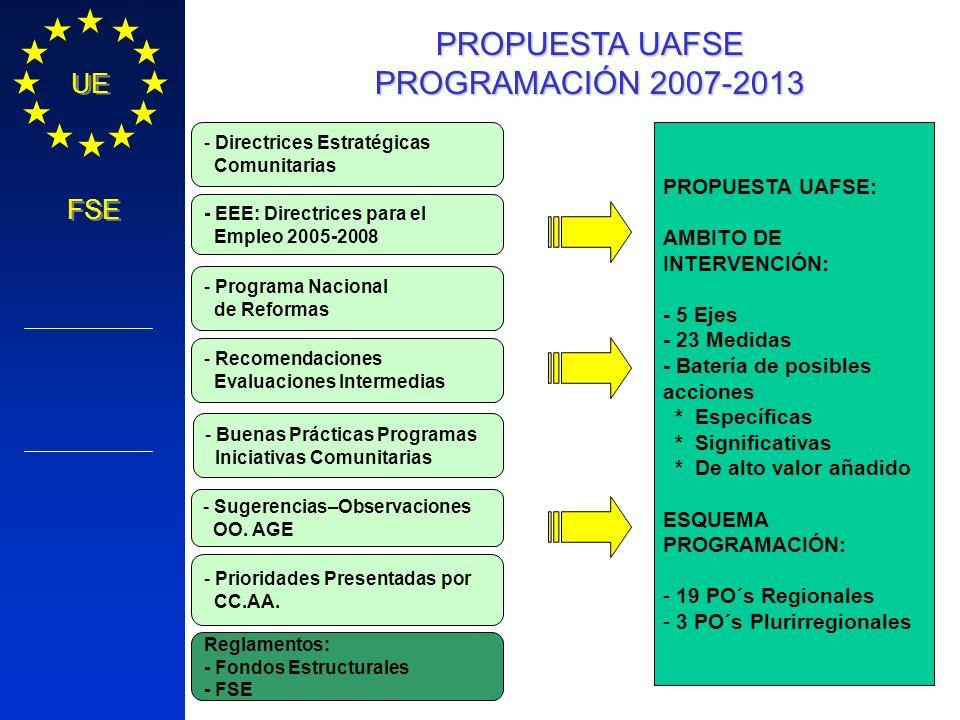 PROPUESTA UAFSE PROGRAMACIÓN 2007-2013
