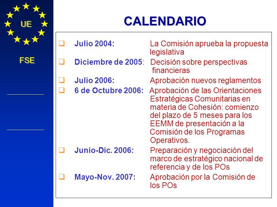 CALENDARIO Julio 2004: La Comisión aprueba la propuesta legislativa