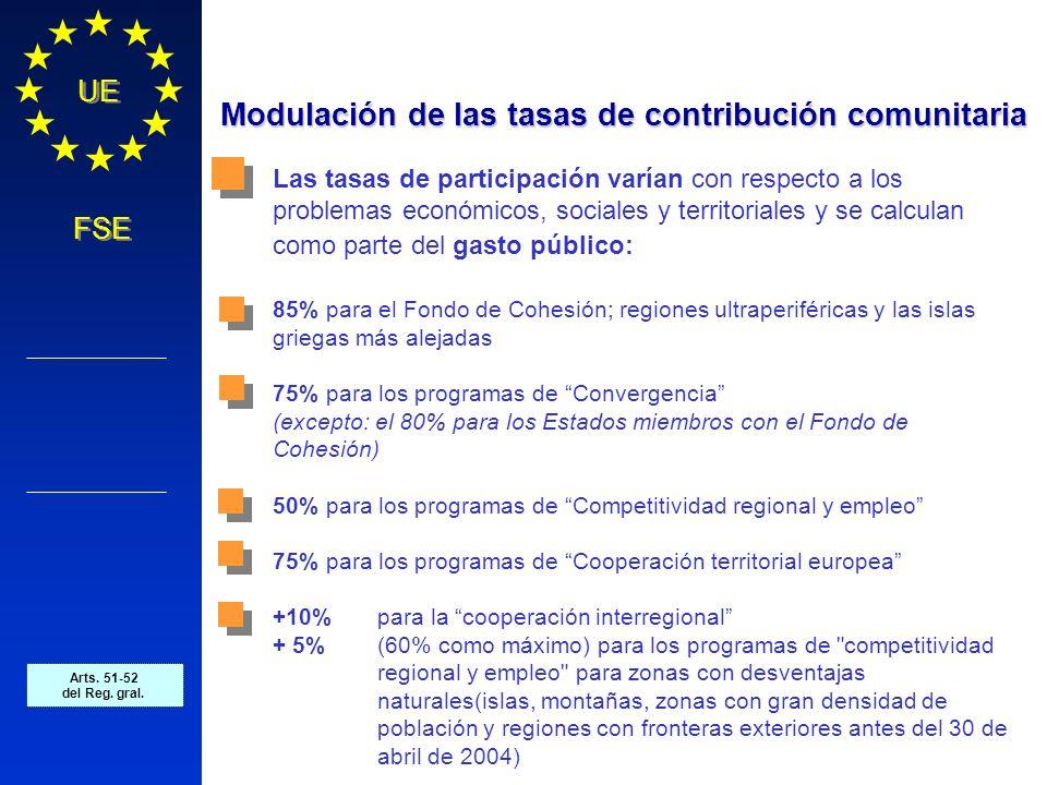 Modulación de las tasas de contribución comunitaria