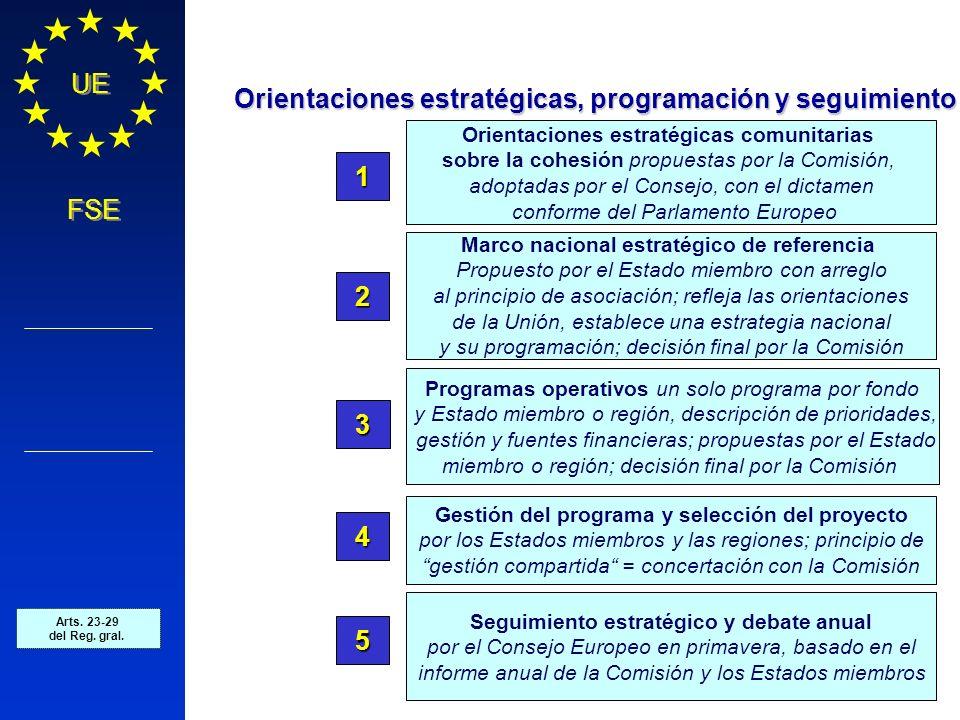Orientaciones estratégicas, programación y seguimiento