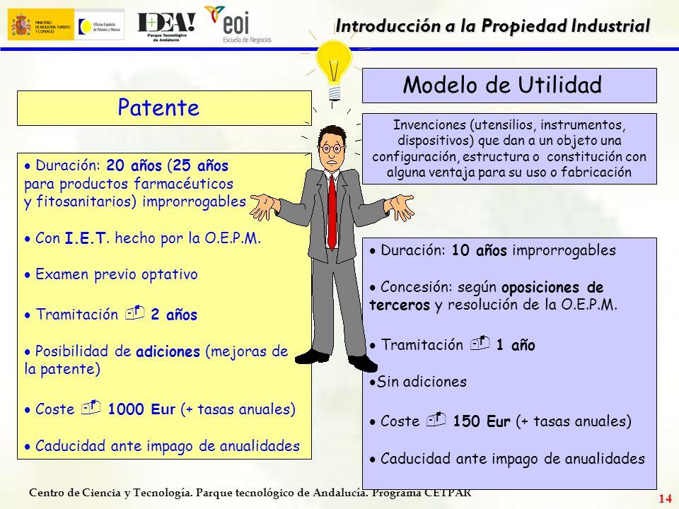 Modelo de Utilidad Patente  Duración: 20 años (25 años