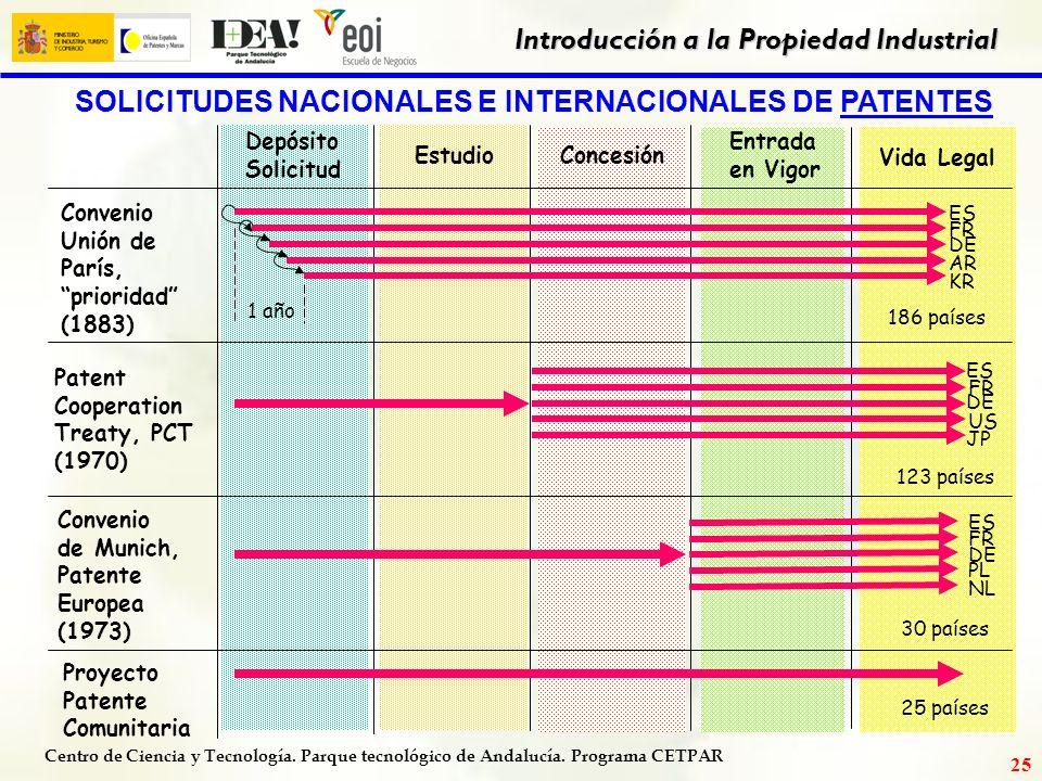 SOLICITUDES NACIONALES E INTERNACIONALES DE PATENTES