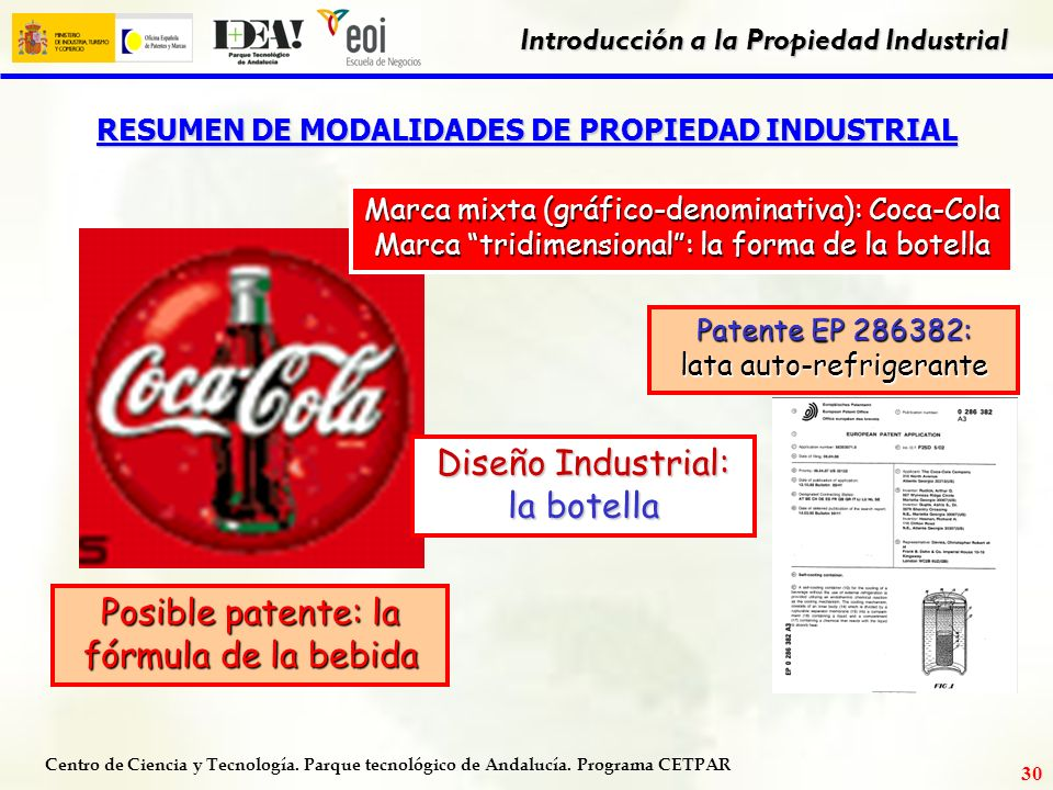 RESUMEN DE MODALIDADES DE PROPIEDAD INDUSTRIAL