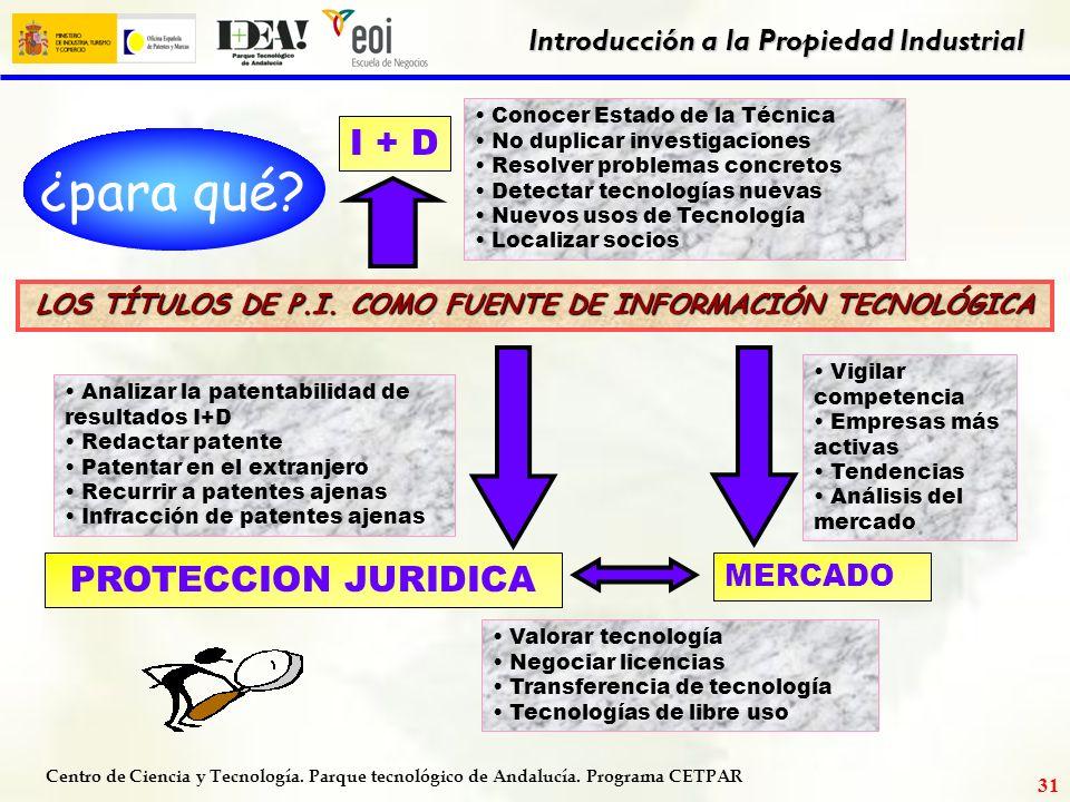 LOS TÍTULOS DE P.I. COMO FUENTE DE INFORMACIÓN TECNOLÓGICA