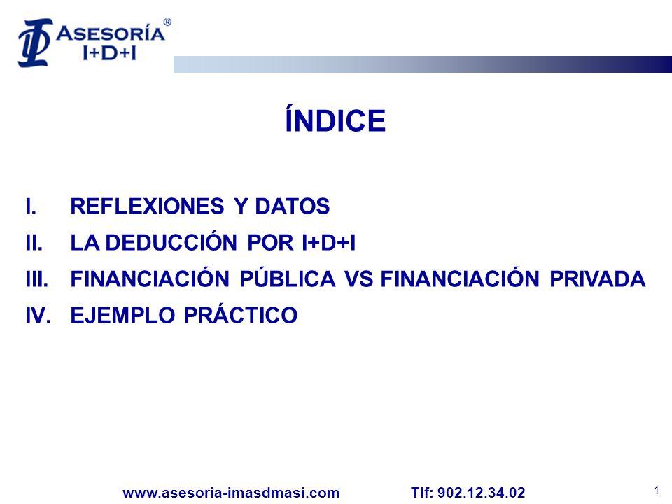 ÍNDICE REFLEXIONES Y DATOS LA DEDUCCIÓN POR I+D+I