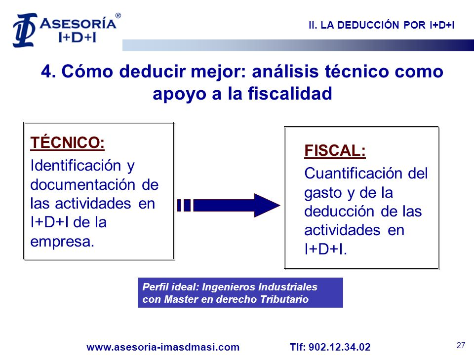 4. Cómo deducir mejor: análisis técnico como apoyo a la fiscalidad