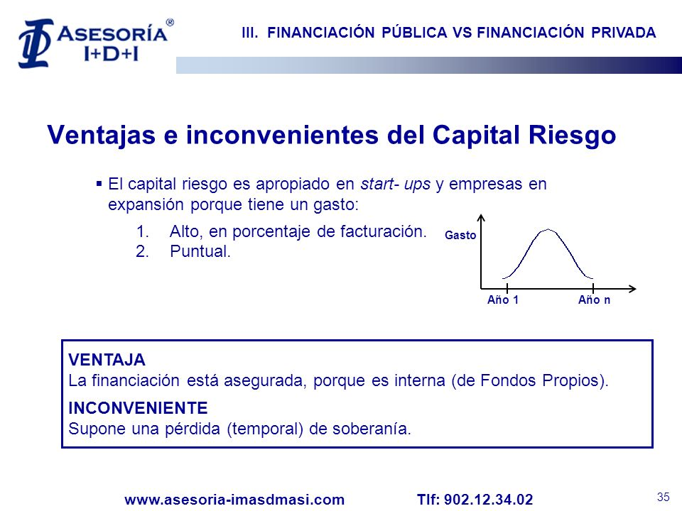 Ventajas e inconvenientes del Capital Riesgo